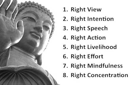 the basic moral code of the teachings of buddha This article provides information about the basic buddhist belief check out the basic buddhism  not be confused with the essential teachings of buddha.