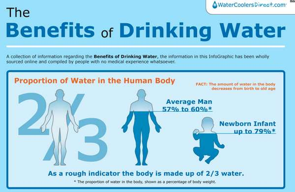 Drink Up Water Bottle With Times