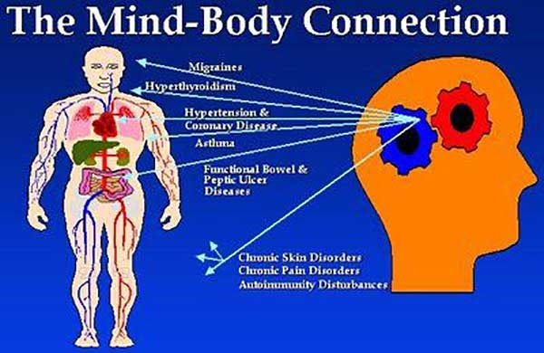 Your Mind & Body Are Not Separate. This Chart Explains It All
