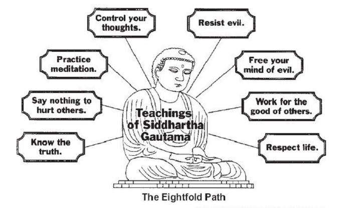 The eightfold path buddhism definition of sexual misconduct