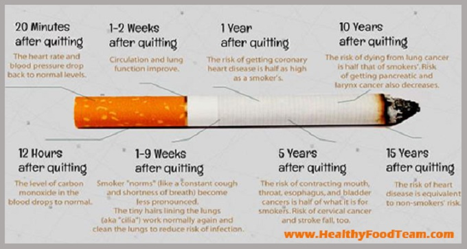 What-Happens-With-Your-Body-When-You-Stop-Smoking2