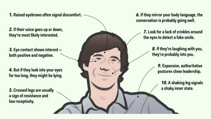 Your Body Language Doesnt Lie. Here Is How You Can Strip